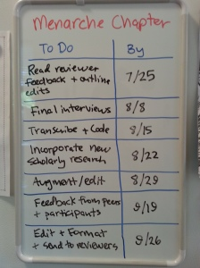 A whiteboard with tasks and dates.